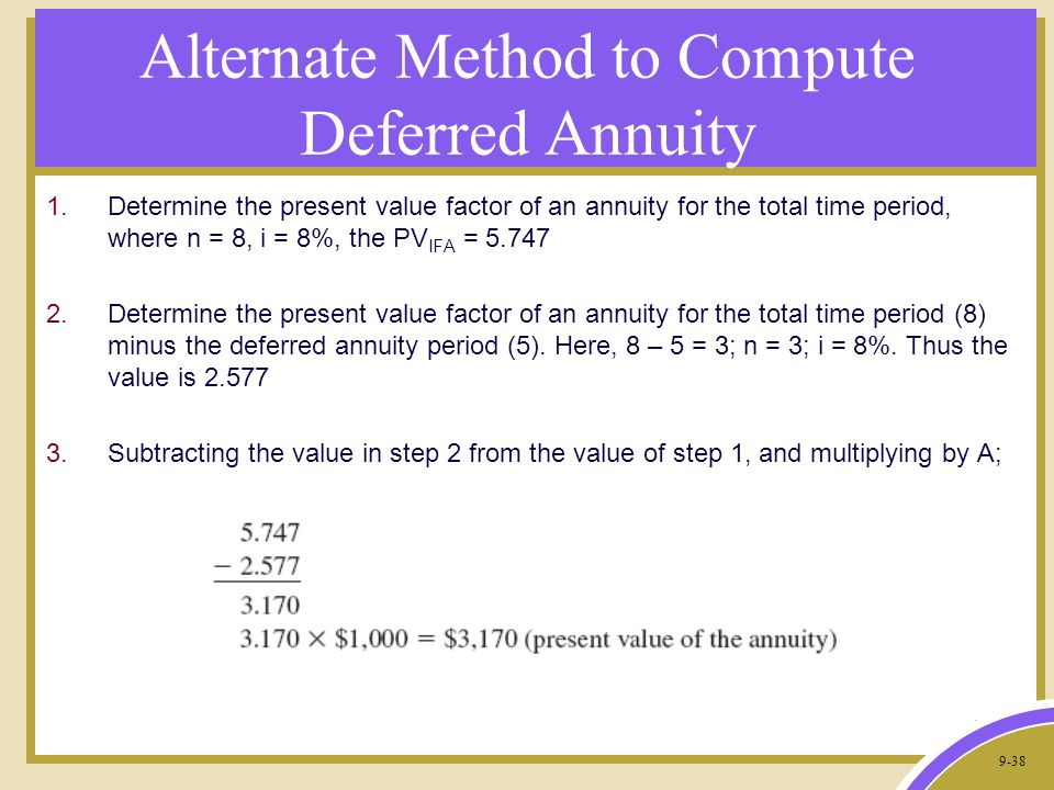9-38 Alternate Method to Compute Deferred Annuity 1.Determine the present value factor of an annuity for the total time period, where n = 8, i = 8%, the PV IFA = 5.747 2.Determine the present value factor of an annuity for the total time period (8) minus the deferred annuity period (5).