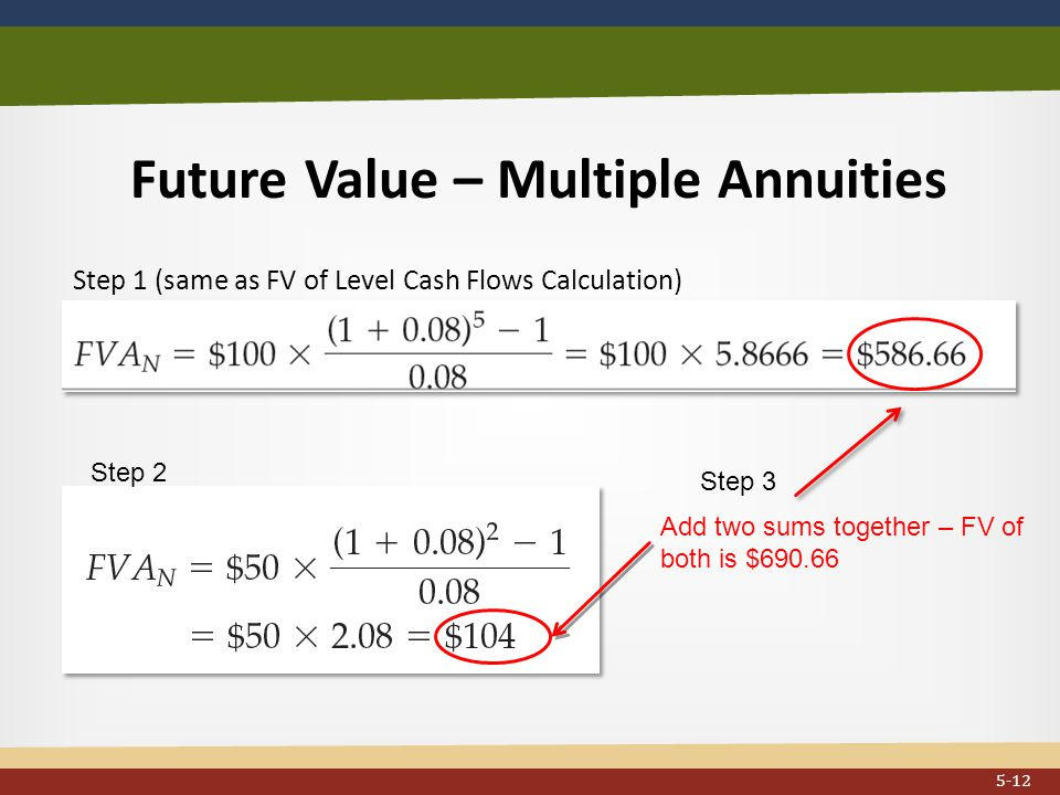 Future Value – Multiple Annuities Step 1 (same as FV of Level Cash Flows Calculation) Step 2 Add two sums together – FV of both is $690.66 Step 3 5-12