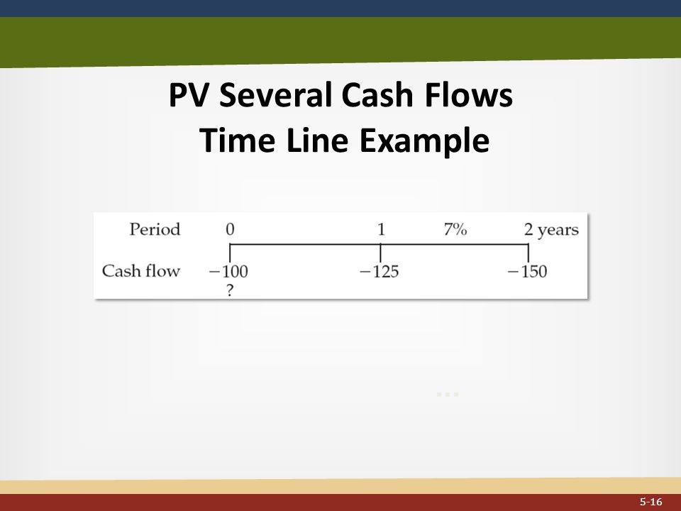 PV Several Cash Flows Time Line Example... 5-16