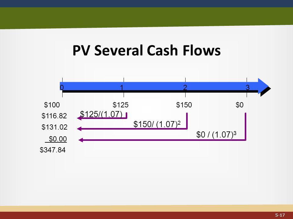 PV Several Cash Flows $150/ (1.07) 2 $0 / (1.07) 3 0 1 2 3 $100$125$150$0 $116.82 $131.02 $0.00 $125/(1.07) $347.84 5-17