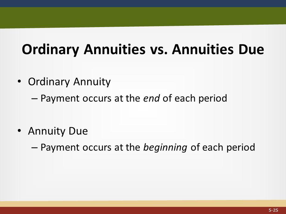 Ordinary Annuities vs.