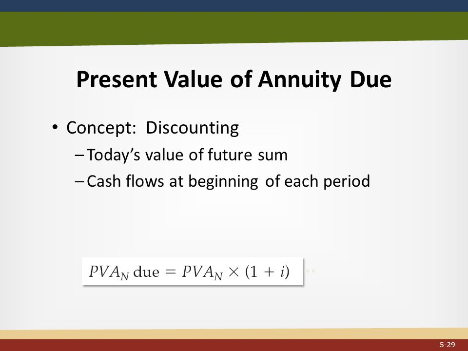 Present Value of Annuity Due Concept: Discounting –Today's value of future sum –Cash flows at beginning of each period...