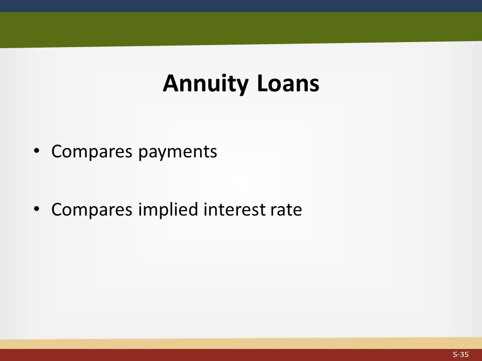 Annuity Loans Compares payments Compares implied interest rate 5-35