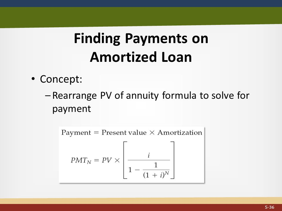 Finding Payments on Amortized Loan Concept: –Rearrange PV of annuity formula to solve for payment...