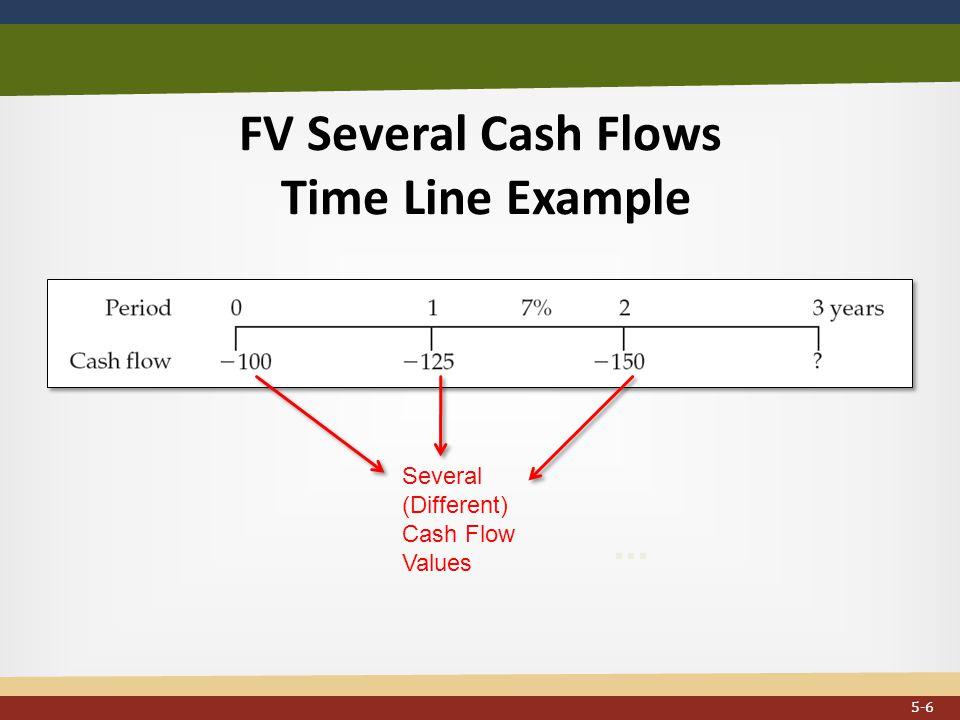 FV Several Cash Flows Time Line Example... Several (Different) Cash Flow Values 5-6