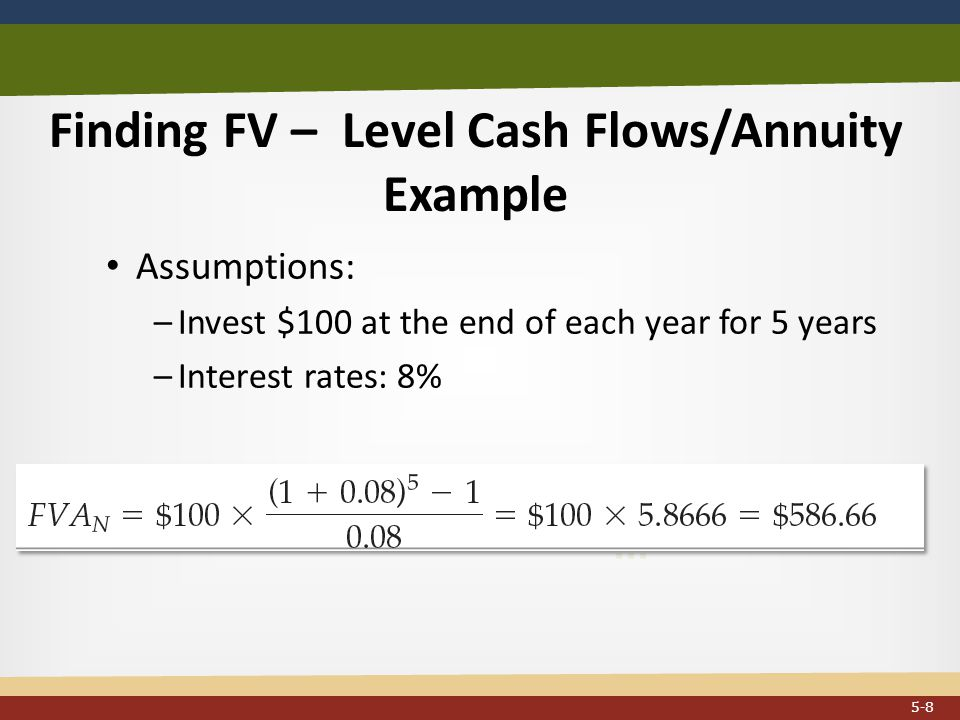Finding FV – Level Cash Flows/Annuity Example...