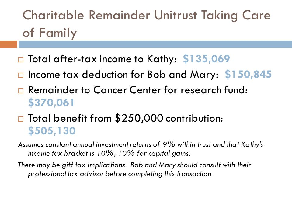 Charitable Remainder Unitrust Taking Care of Family  Total after-tax income to Kathy: $135,069  Income tax deduction for Bob and Mary: $150,845  Re