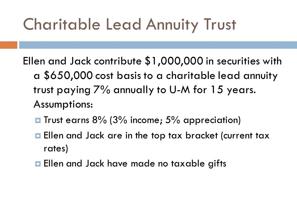 Charitable Lead Annuity Trust Ellen and Jack contribute $1,000,000 in securities with a $650,000 cost basis to a charitable lead annuity trust paying