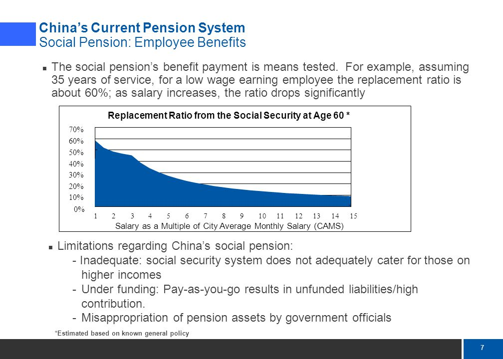 7 Mercer The social pension's benefit payment is means tested.