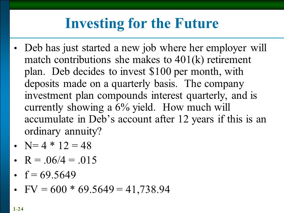 1-24 Investing for the Future Deb has just started a new job where her employer will match contributions she makes to 401(k) retirement plan.