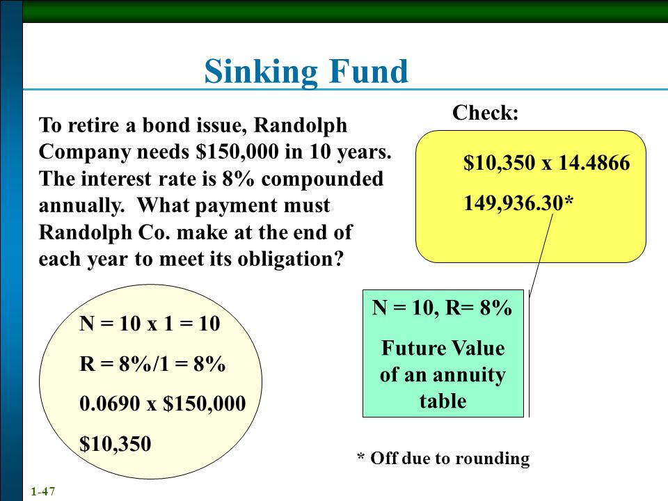1-47 Sinking Fund To retire a bond issue, Randolph Company needs $150,000 in 10 years.