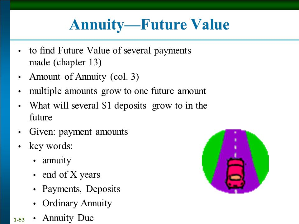 1-53 Annuity—Future Value to find Future Value of several payments made (chapter 13) Amount of Annuity (col.