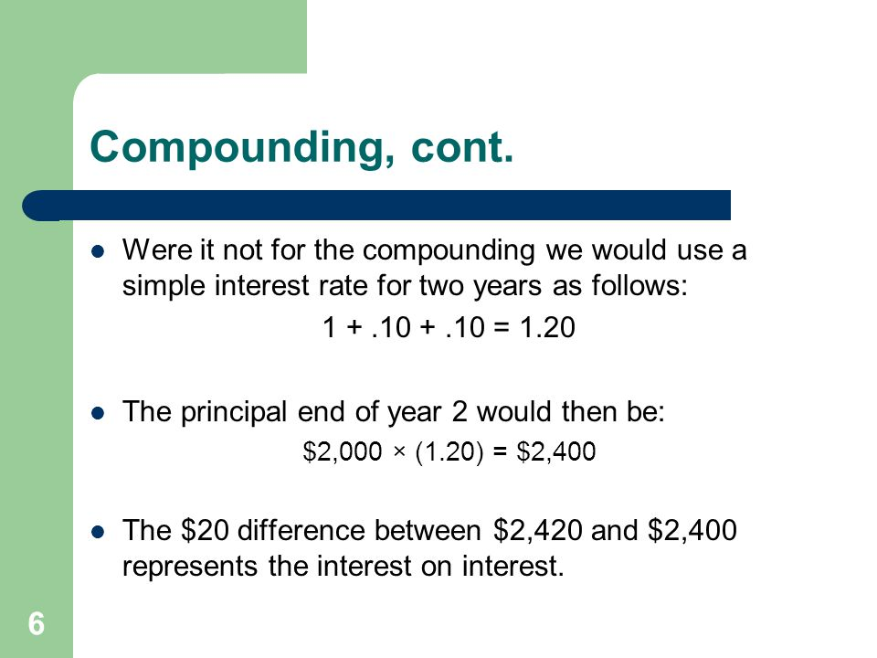 6 Compounding, cont.