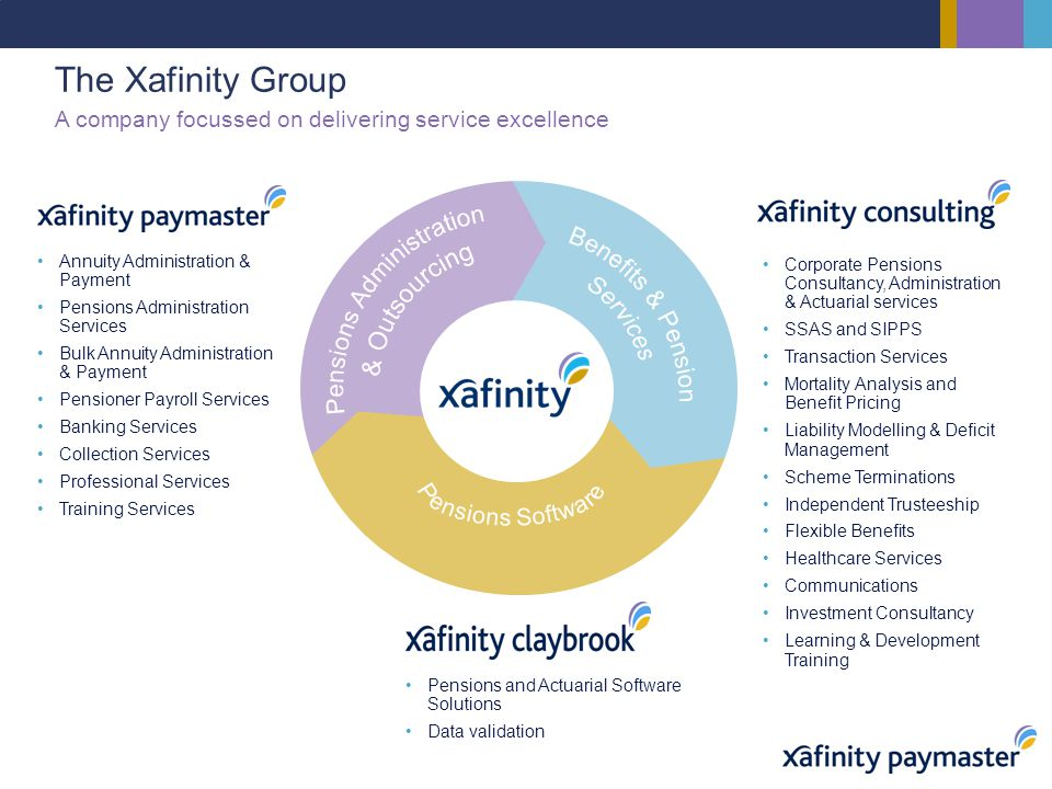 The Xafinity Group Corporate Pensions Consultancy, Administration & Actuarial services SSAS and SIPPS Transaction Services Mortality Analysis and Bene