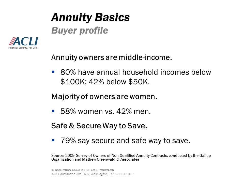 © AMERICAN COUNCIL OF LIFE INSURERS 101 Constitution Ave., NW, Washington, DC 20001-2133 Annuity Basics Buyer profile Annuity owners are middle-income