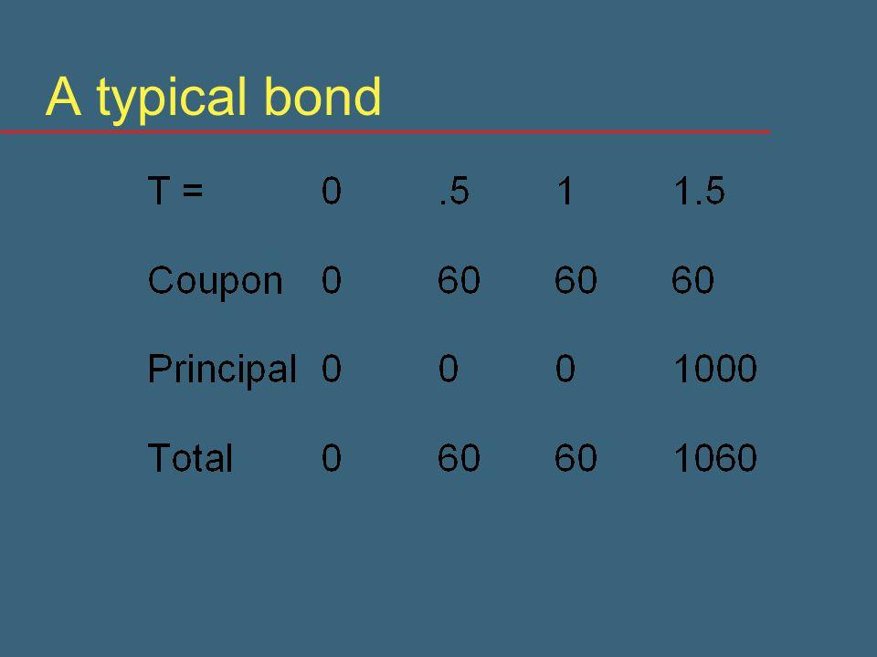 A typical bond