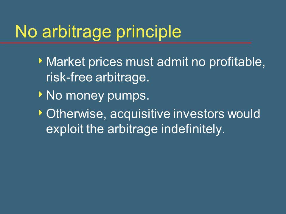 No arbitrage principle  Market prices must admit no profitable, risk-free arbitrage.  No money pumps.  Otherwise, acquisitive investors would explo