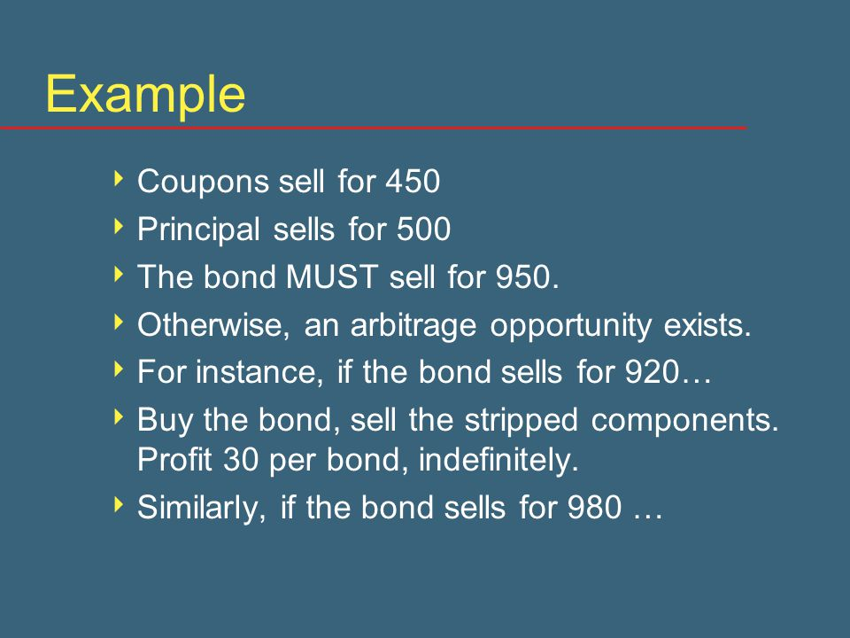 Example  Coupons sell for 450  Principal sells for 500  The bond MUST sell for 950.