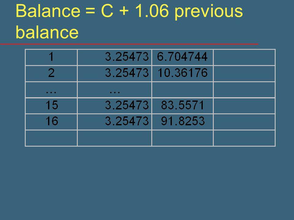 Balance = C + 1.06 previous balance