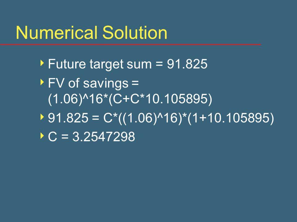 Numerical Solution  Future target sum = 91.825  FV of savings = (1.06)^16*(C+C*10.105895)  91.825 = C*((1.06)^16)*(1+10.105895)  C = 3.2547298