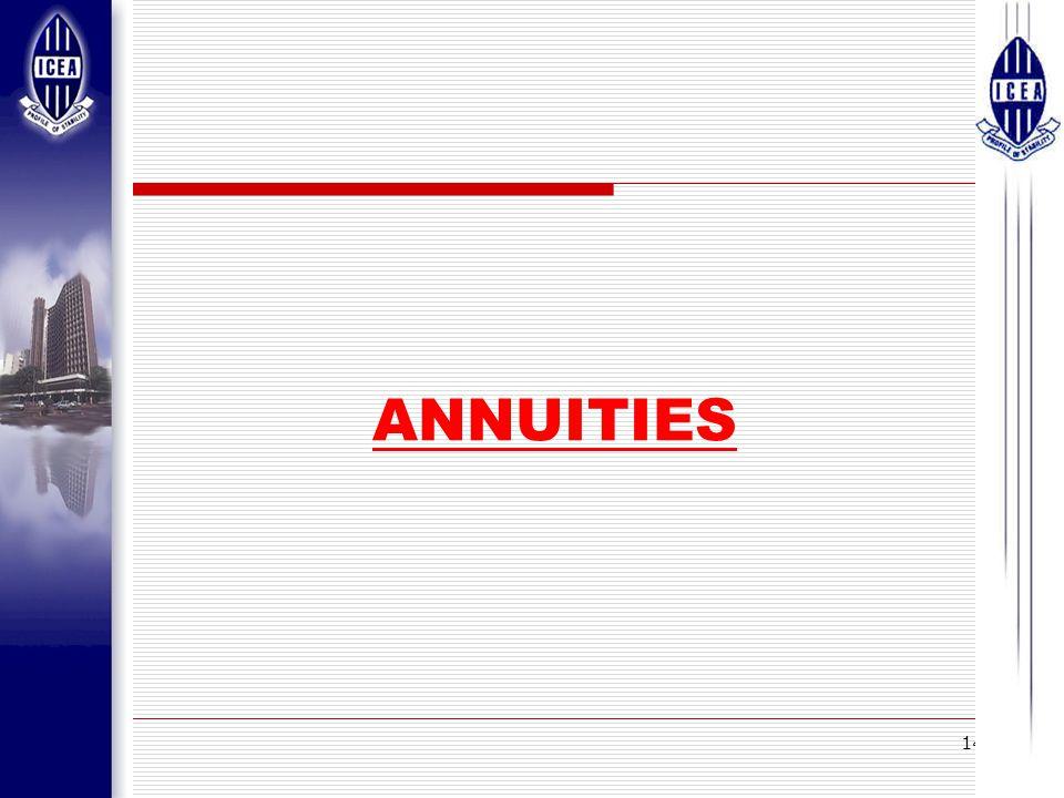 14 ANNUITIES