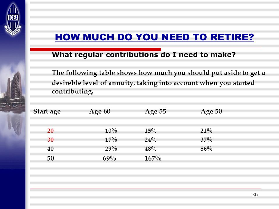 36 HOW MUCH DO YOU NEED TO RETIRE.What regular contributions do I need to make.