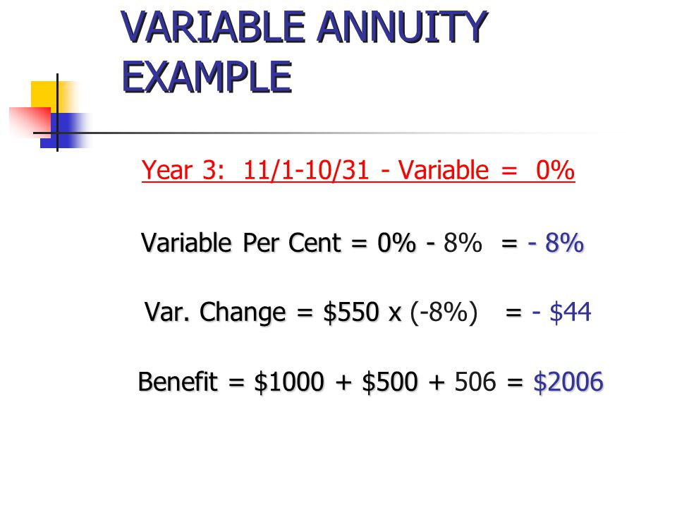 VARIABLE ANNUITY EXAMPLE Year 3: 11/1-10/31 - Variable = 0% Variable Per Cent = 0% -= - 8% Variable Per Cent = 0% - 8% = - 8% Var.