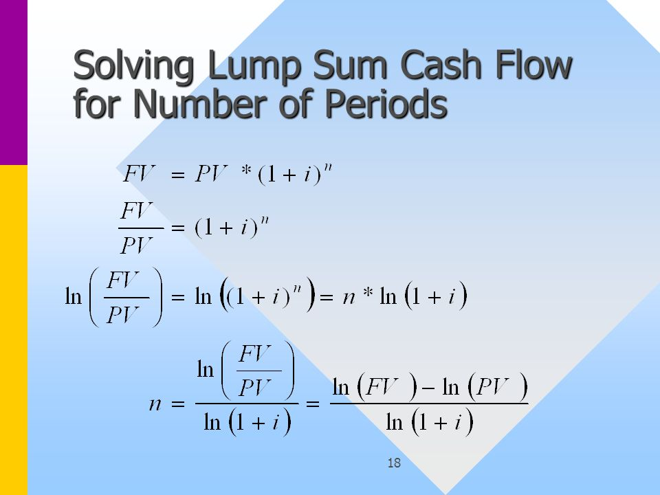 18 Solving Lump Sum Cash Flow for Number of Periods
