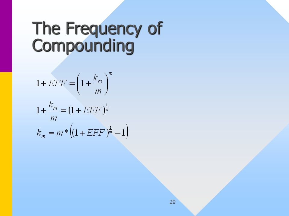 29 The Frequency of Compounding