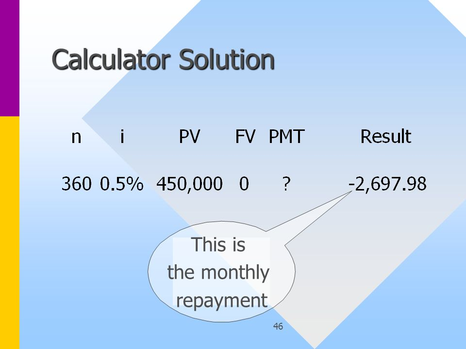 46 Calculator Solution This is the monthly repayment