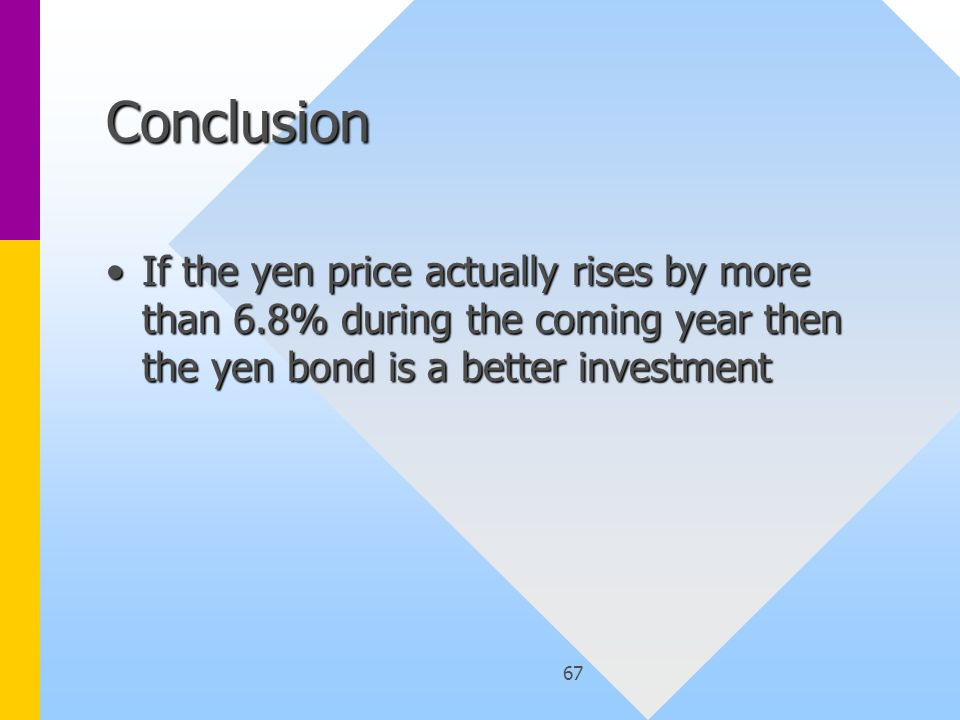 67 Conclusion If the yen price actually rises by more than 6.8% during the coming year then the yen bond is a better investmentIf the yen price actual