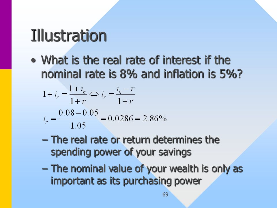 69 Illustration What is the real rate of interest if the nominal rate is 8% and inflation is 5%?What is the real rate of interest if the nominal rate is 8% and inflation is 5%.