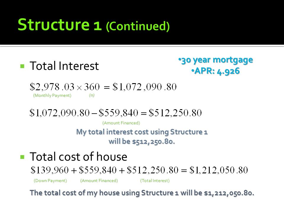 Total Interest  Total cost of house 30 year mortgage 30 year mortgage APR: 4.926 APR: 4.926 (Monthly Payment) (n) (Amount Financed) My total interest cost using Structure 1 will be $512,250.80.