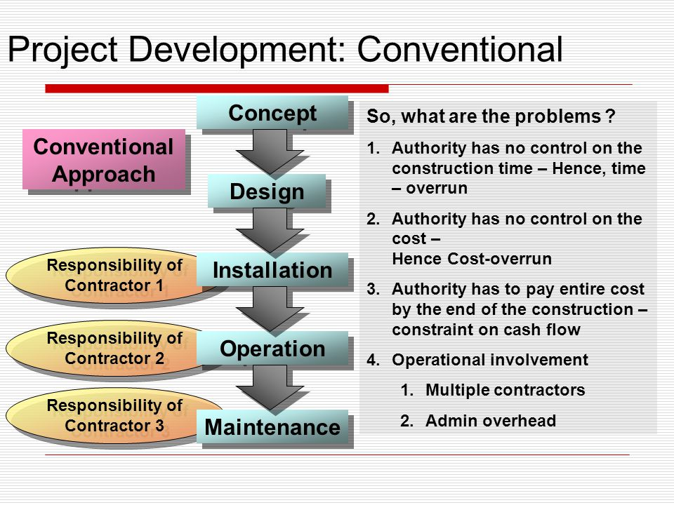 Responsibility of Contractor 2 Responsibility of Contractor 2 Responsibility of Contractor 3 Responsibility of Contractor 3 Responsibility of Contractor 1 Responsibility of Contractor 1 Project Development: Conventional Concept Design Installation Operation Maintenance Conventional Approach So, what are the problems .