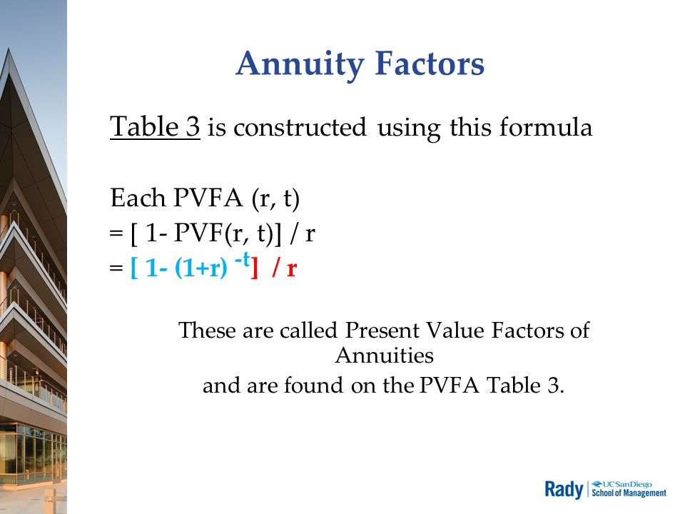 Annuity Factors Table 3 is constructed using this formula Each PVFA (r, t) = [ 1- PVF(r, t)] / r = [ 1- (1+r) -t ] / r These are called Present Value