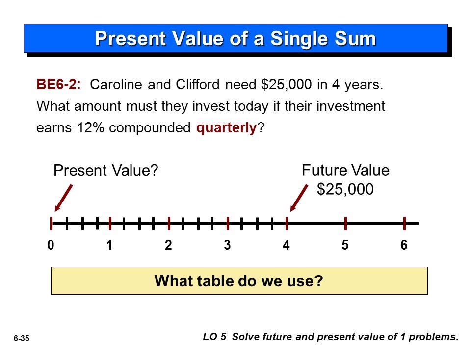 6-35 0123456 Present Value.