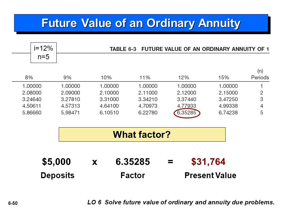 6-50 $5,000 DepositsFactorPresent Value x 6.35285= $31,764 What factor.