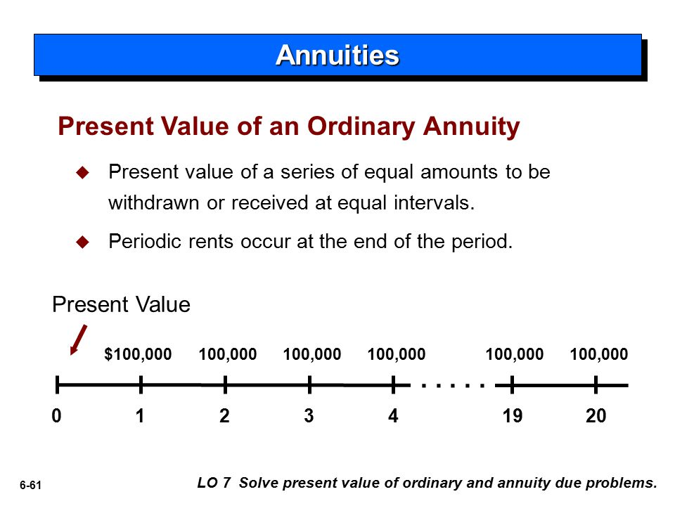 6-61 LO 7 Solve present value of ordinary and annuity due problems.