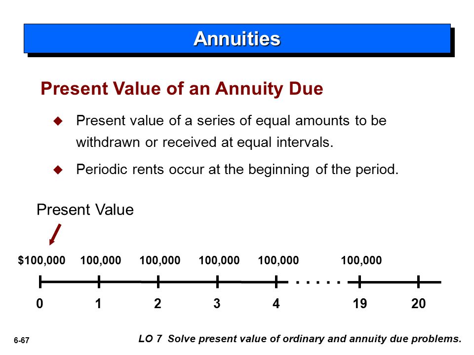 6-67 LO 7 Solve present value of ordinary and annuity due problems.