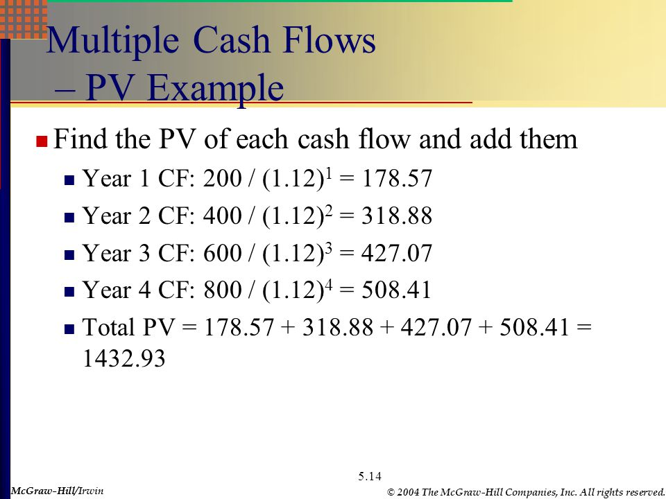 McGraw-Hill © 2004 The McGraw-Hill Companies, Inc. All rights reserved. McGraw-Hill/Irwin 5.14 Multiple Cash Flows – PV Example Find the PV of each ca