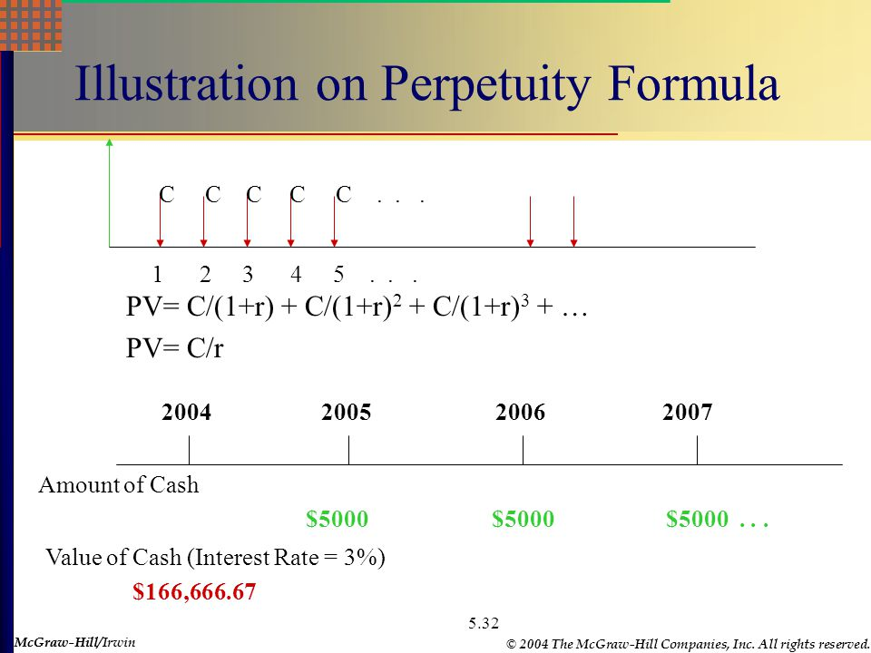 McGraw-Hill © 2004 The McGraw-Hill Companies, Inc. All rights reserved. McGraw-Hill/Irwin 5.32 Illustration on Perpetuity Formula 1 2 3 4 5... PV= C/(