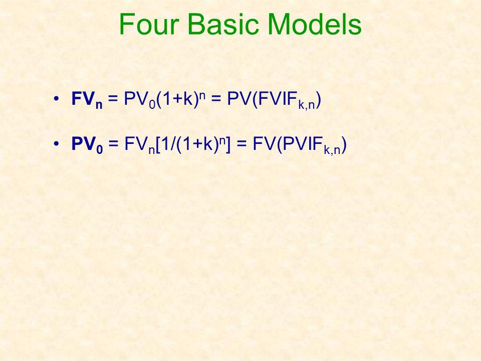 Four Basic Models FV n = PV 0 (1+k) n = PV(FVIF k,n ) PV 0 = FV n [1/(1+k) n ] = FV(PVIF k,n )