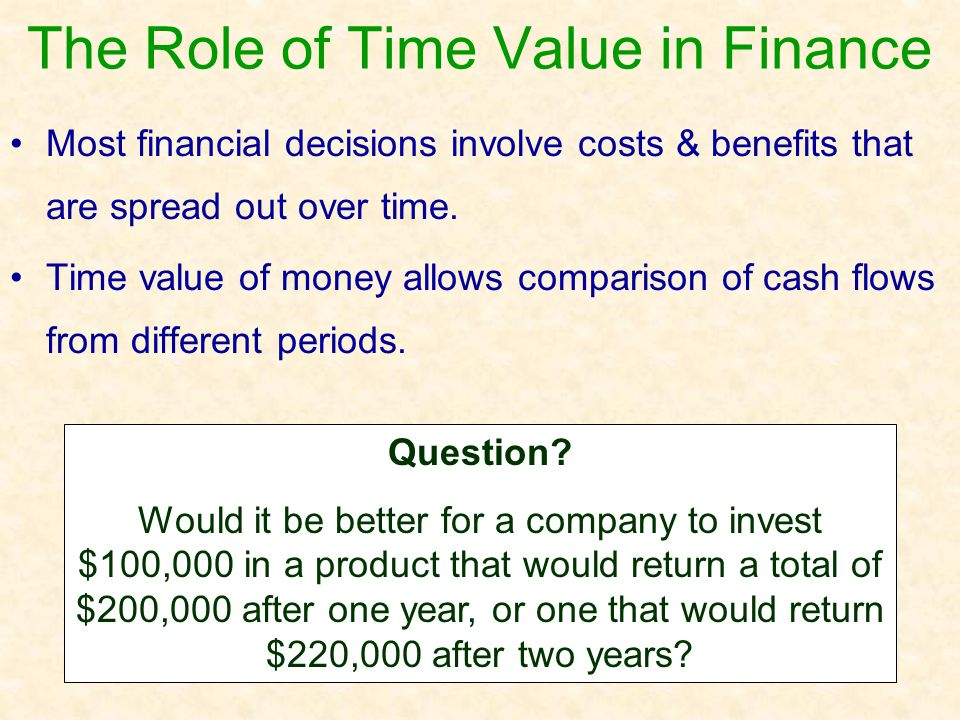 Answer.It depends on the interest rate.