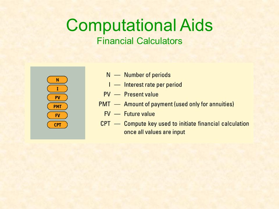 Present Value of a Perpetuity A perpetuity is a special kind of annuity.