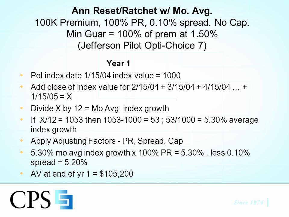 Ann Reset/Ratchet w/ Mo. Avg. 100K Premium, 100% PR, 0.10% spread.