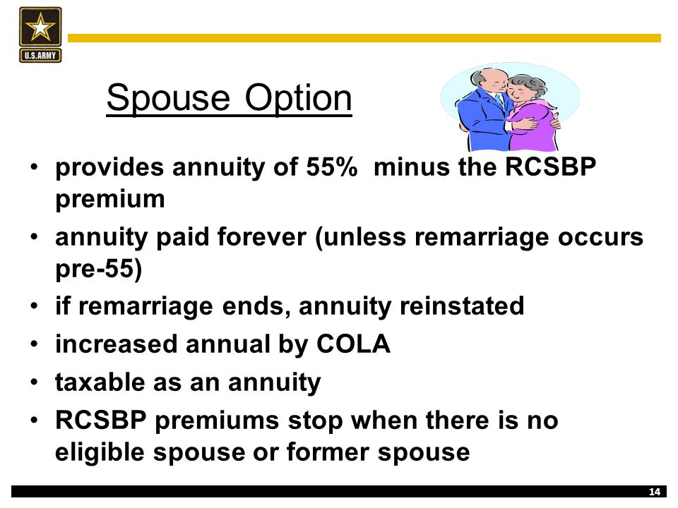 14 Spouse Option provides annuity of 55% minus the RCSBP premium annuity paid forever (unless remarriage occurs pre-55) if remarriage ends, annuity re