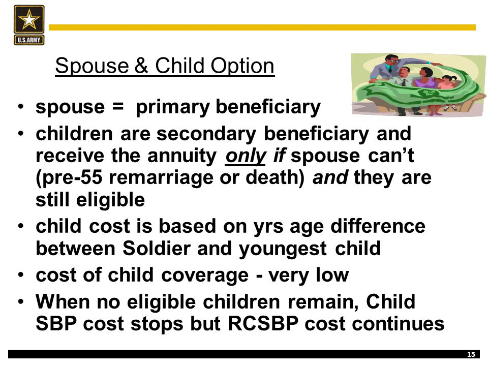 15 Spouse & Child Option spouse = primary beneficiary children are secondary beneficiary and receive the annuity only if spouse can't (pre-55 remarria