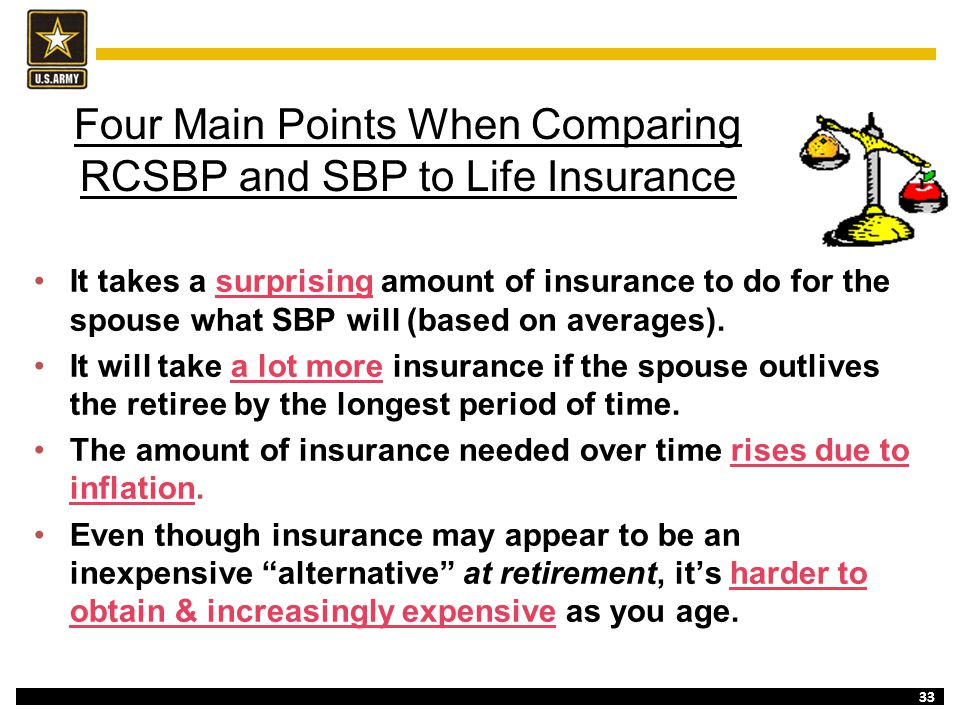 33 Four Main Points When Comparing RCSBP and SBP to Life Insurance It takes a surprising amount of insurance to do for the spouse what SBP will (based