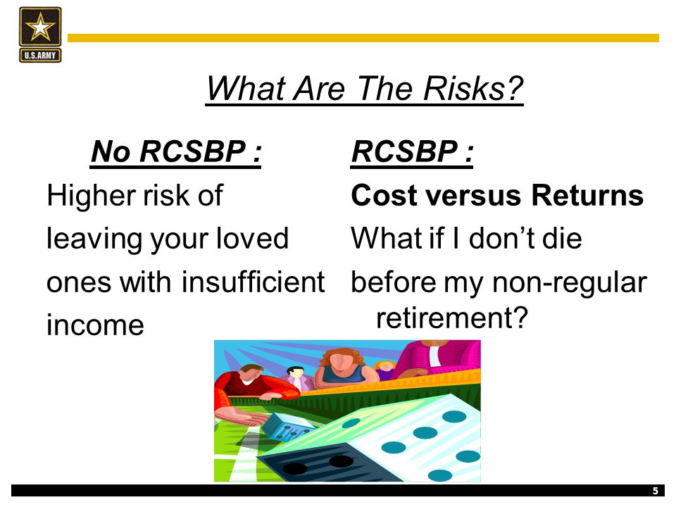 5 What Are The Risks? No RCSBP : Higher risk of leaving your loved ones with insufficient income RCSBP : Cost versus Returns What if I don't die befor