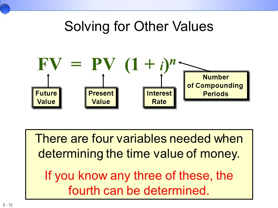 6 - 12 FV = PV (1 + i ) n Future Value Future Value Present Value Present Value Interest Rate Interest Rate Number of Compounding Periods Number of Compounding Periods There are four variables needed when determining the time value of money.